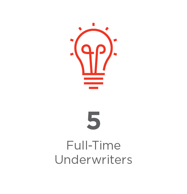 5 full time underwriters